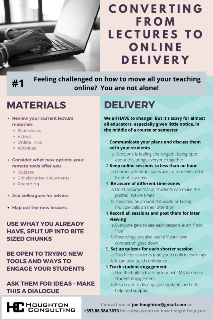 #01 - Converting from lectures to online delivery